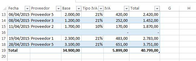 Tablas en Excel   Excel para Finanzas