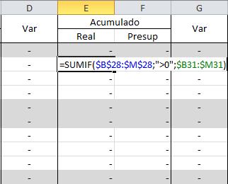 Formula Acumulado - Cuadro de Mando